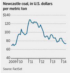 new castle coal