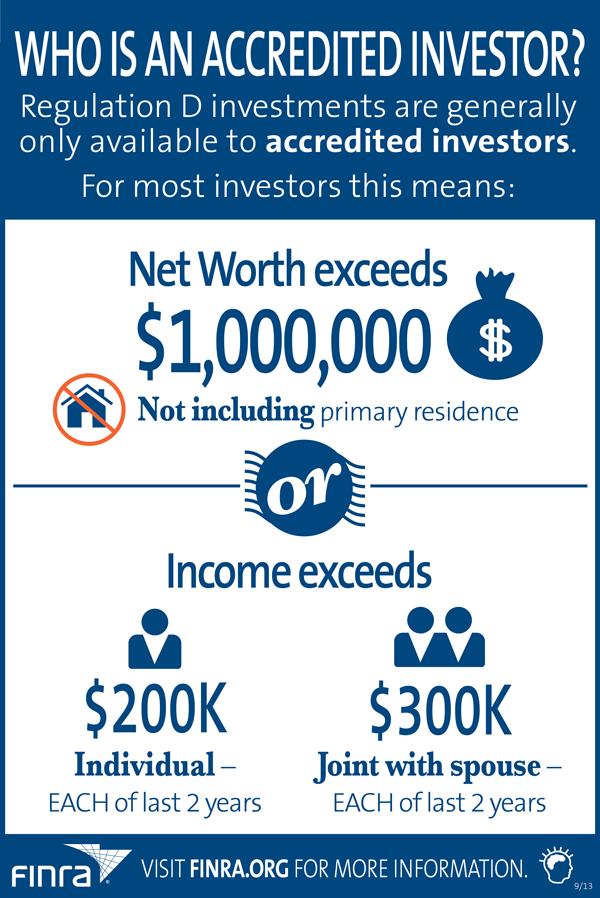 accreditedinvestor