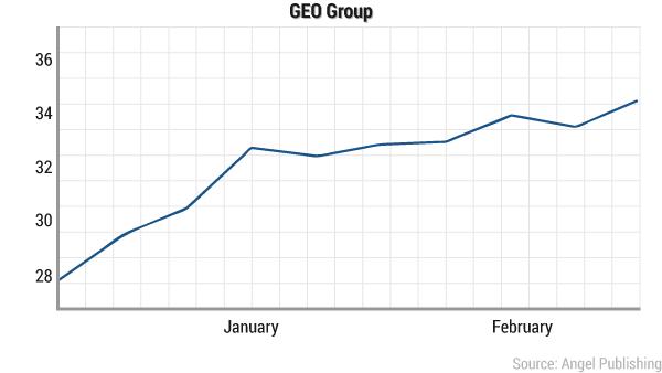tcn-guaranteedpayout-geo-chart