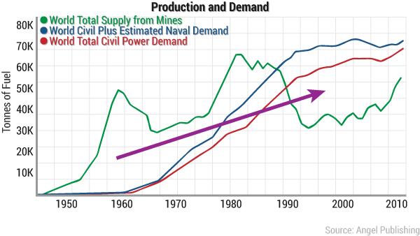 ea-obama-pipeline-chart1