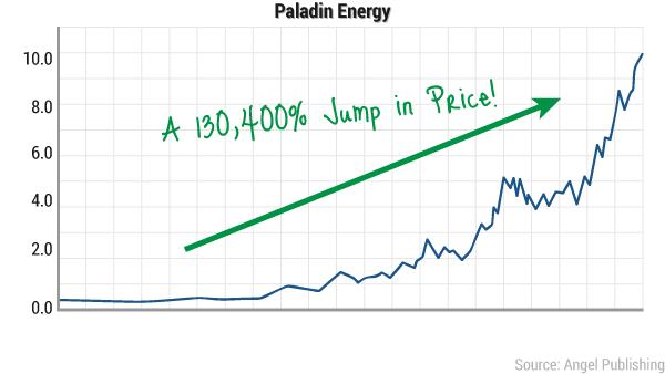 ea-obama-pipeline-chart4