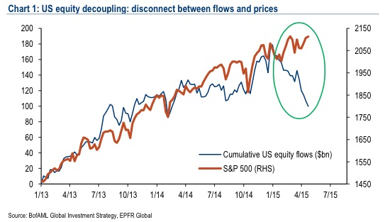 net outflows