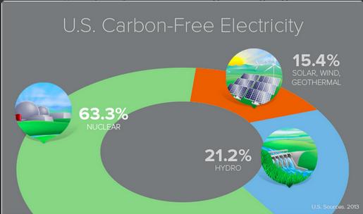 carbon-freesmall