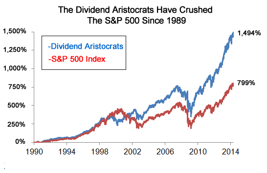 aristocrats vs s and p