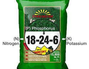 Fertilizer Label n-p-k