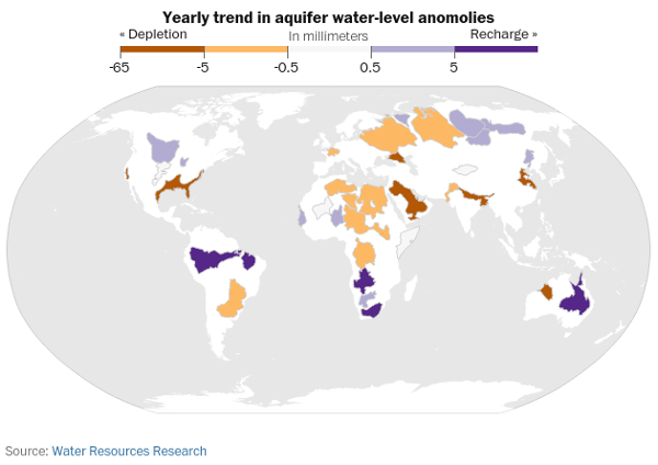 yearly trend in aquifer water lever anomolies