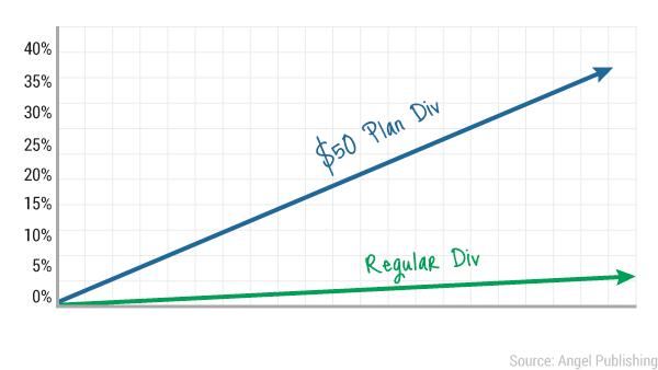 tcn-irmredux-chart1
