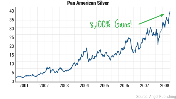 ea-golden-pan-american