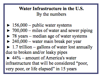 water infrastructure in the us 2016 1
