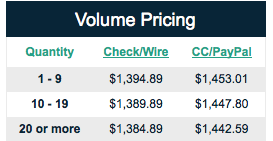 APMEX 2016 AGE Prices