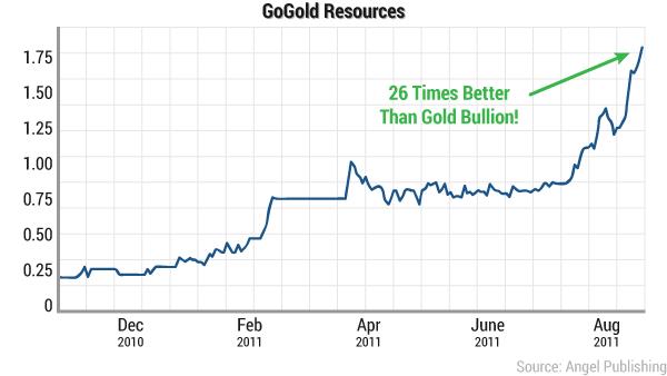 rsdp-gold-8k-gogold