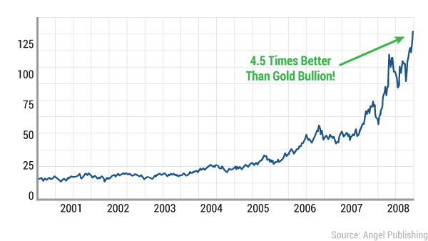 rsdp-gold-8k-gold1