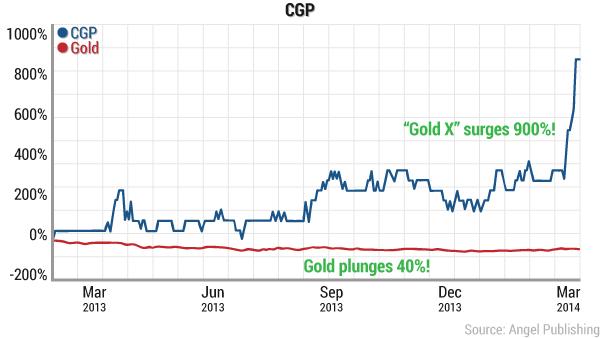 rsd-gold-x-cgp