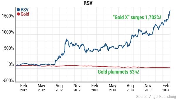 rsd-gold-x-rsv