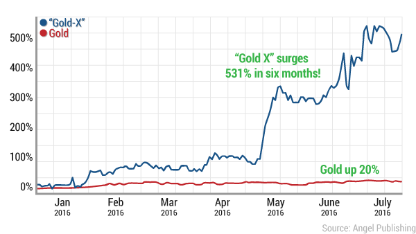 rsd-gold-x-rush1
