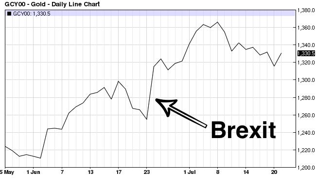 Aust share market edges lower at start