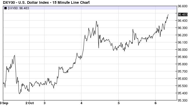 USD current 10%2F06%2F16