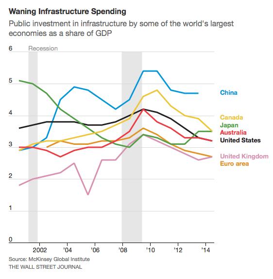 WaningInfrastructure