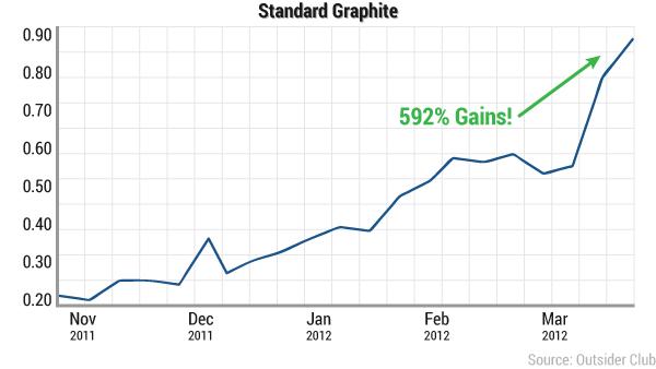rsdp-pure-carbon-standard