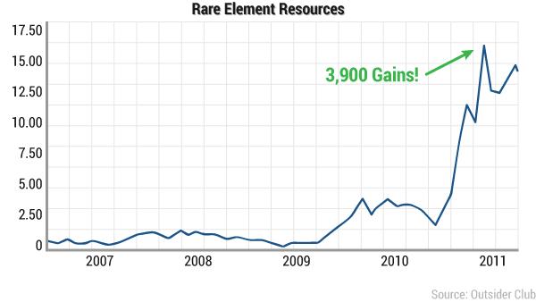 rsdp-pure-carbon-rare