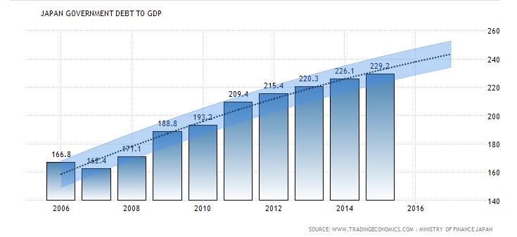 japan_govt_debt