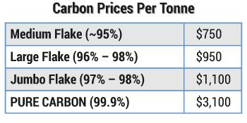 rsdp-pure-carbon-premium