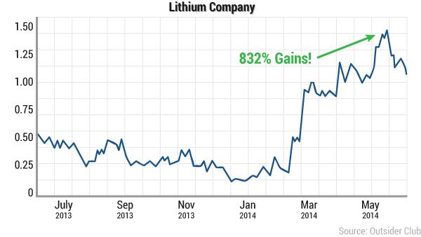 rsdp-pure-carbon-lithium