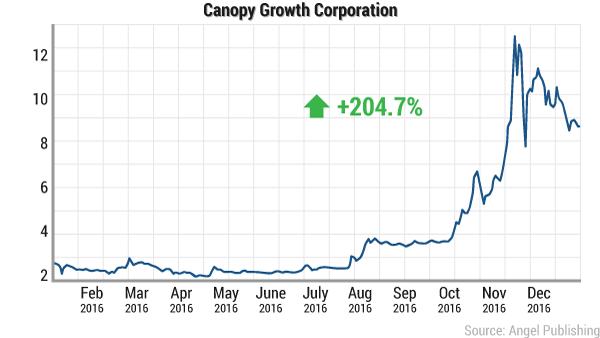 gcs-legal-drug-dealers-canopy