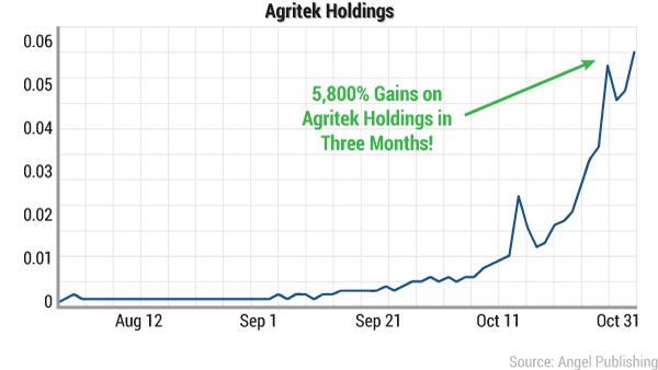 mm-launch-agritek
