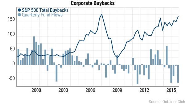tdl-2-buyback