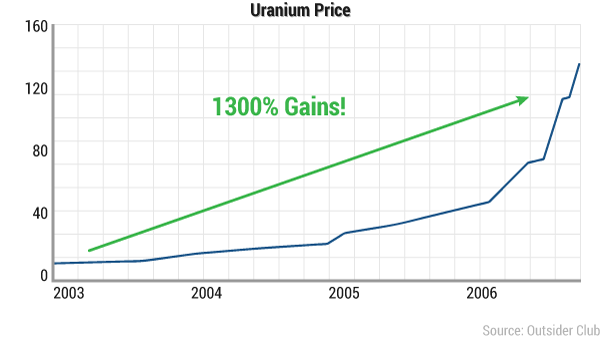 ea-trump-nuclear-uranium