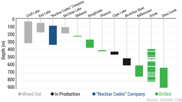 ea-trump-nuclear-mines