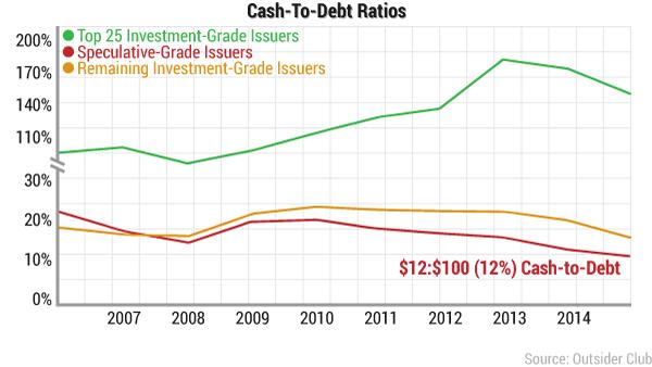 tdl-2-debt