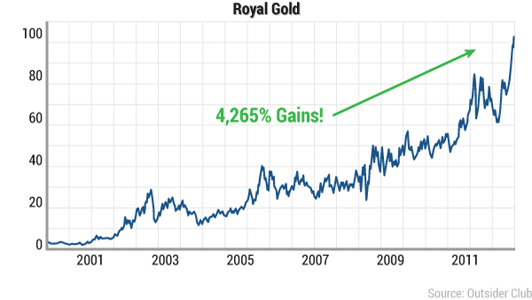 Royal Gold Streaming