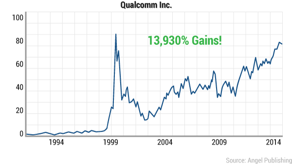 ssf-bitcoin-qualcomm