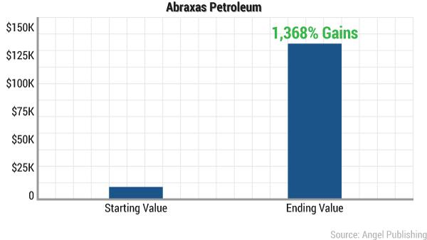 cao-mexican-oil-abraxas2