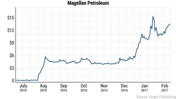 cao-mexican-oil-magellan1