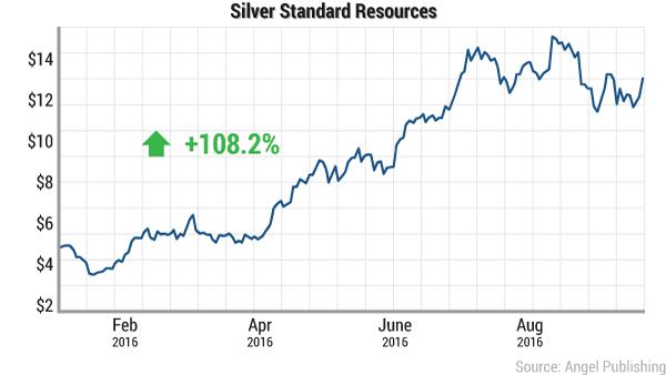 cao-mexican-oil-silver