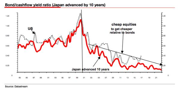 oc editorial 6.10.17 chart 3