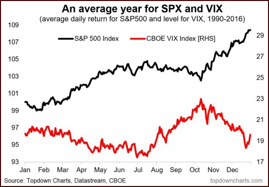 70620-SPX-and-VIX