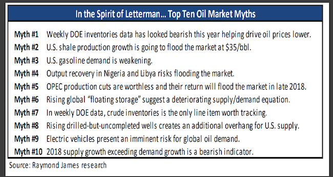 oil myths small