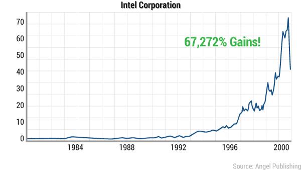twa-internet-revolution-intel