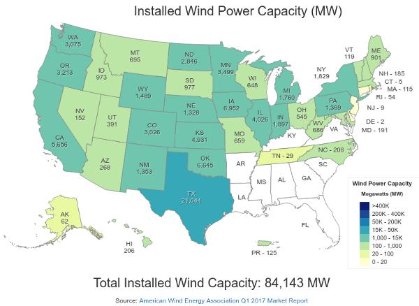 AWEA Wind Energy Capacity US