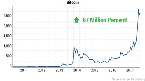 psm-micro-crypto-bitcoin-1