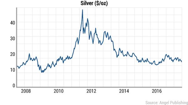 psm-micro-crypto-silver