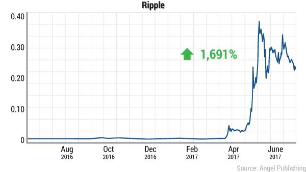 psm-micro-crypto-ripple-2
