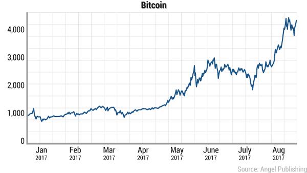 psm-micro-crypto-bitcoin-2