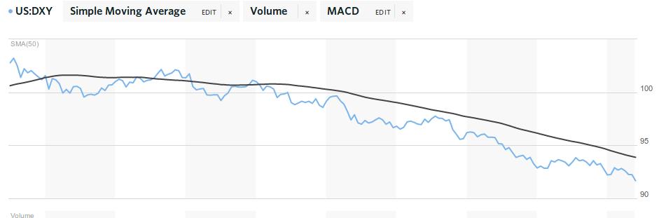Dollar 9%2F17