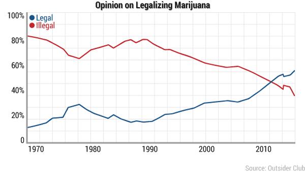 tmm-triple-threat-legalization