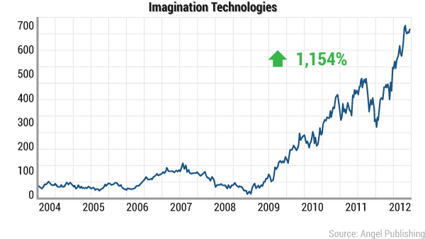 tce-superglasses-imagination